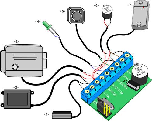 Контроллер Z-5R для систем контроля доступа